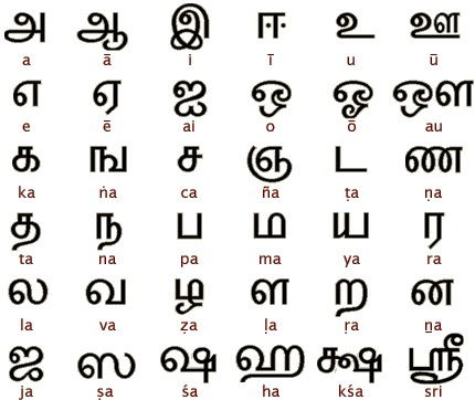 Tatouage Lettre Alphabet